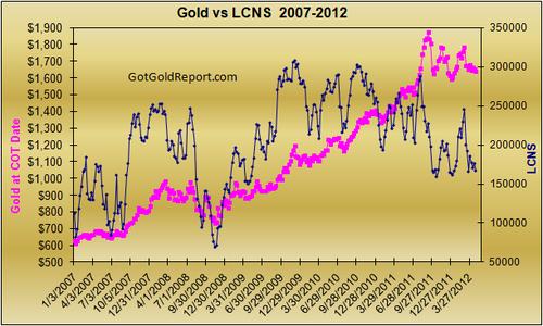 20120427-gold-LCNS