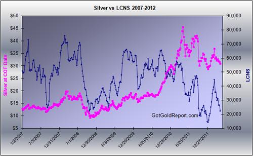 20120427-silver-LCNS
