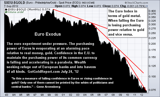 20120908-gold-Euro-LT-area-4