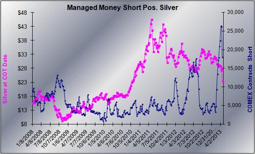 20130419 MM short silver