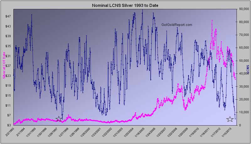 20130618 LCNS silver LT