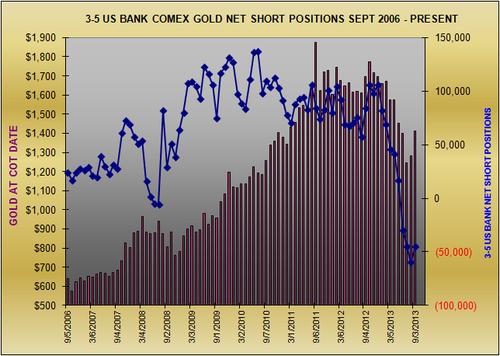20130906 BPR Gold