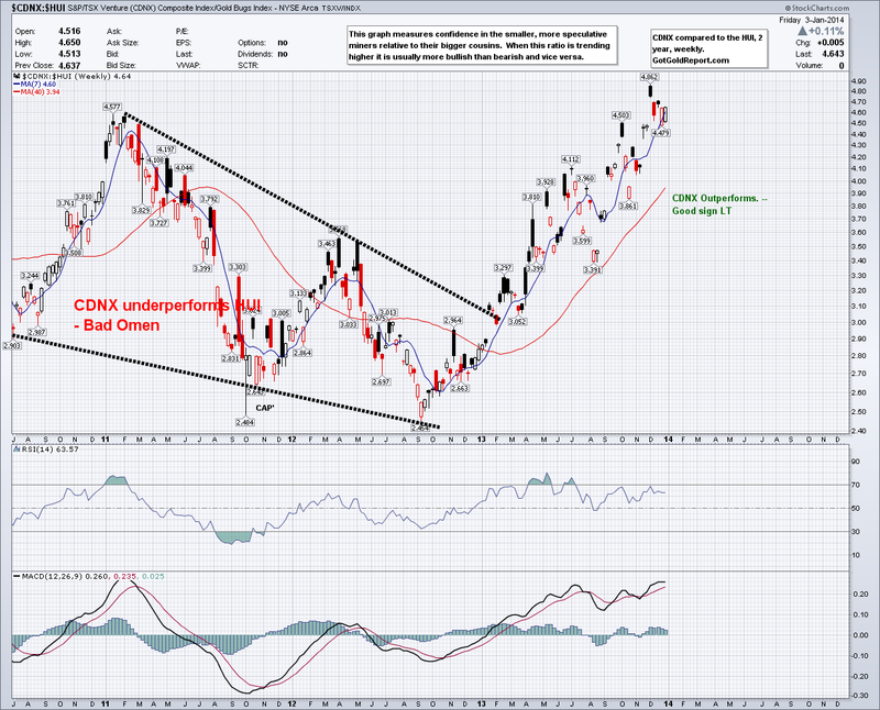 20140103 Mining Bear Over 1