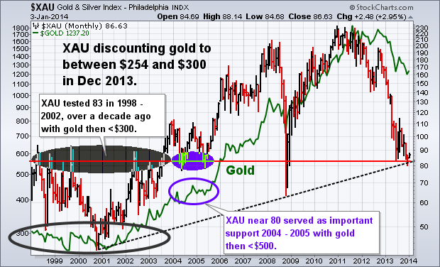 20140103 Mining Bear Over 3