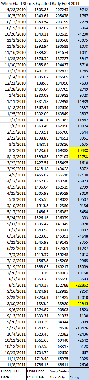 20140704 SD Short Data 2011